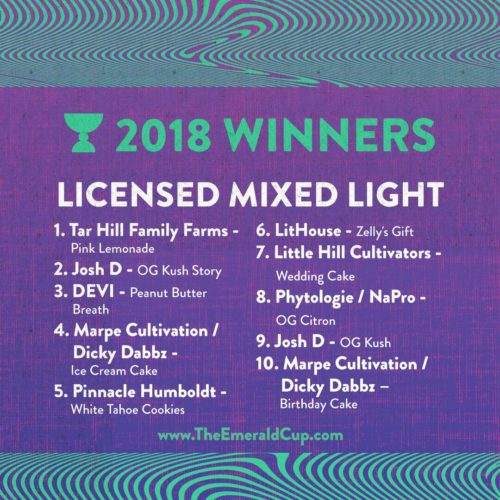 Licensed Mixed Light Winners