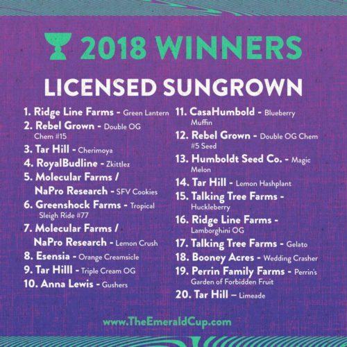 Licensed Sungrown Winners 2018